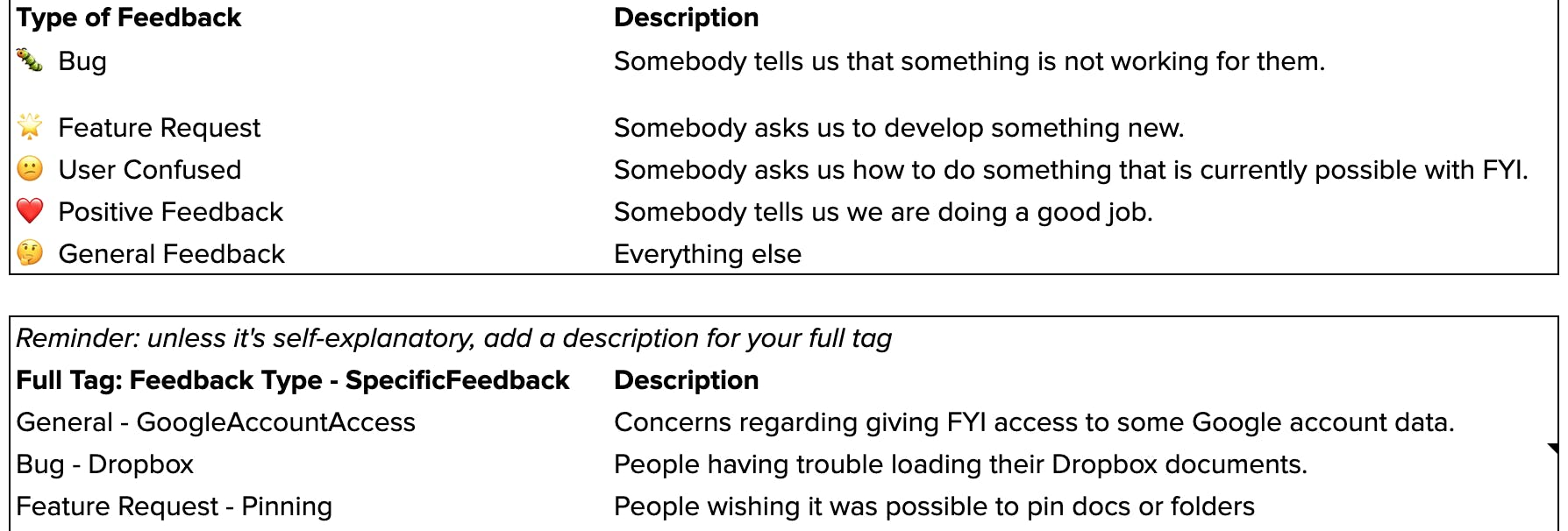 product feedback types categories