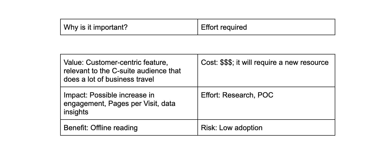 value vs effort framework