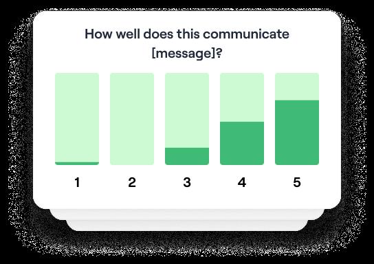 Test preference on marketing assets