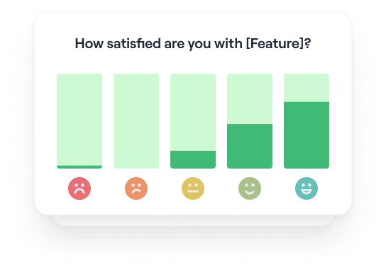 Collect insights on features