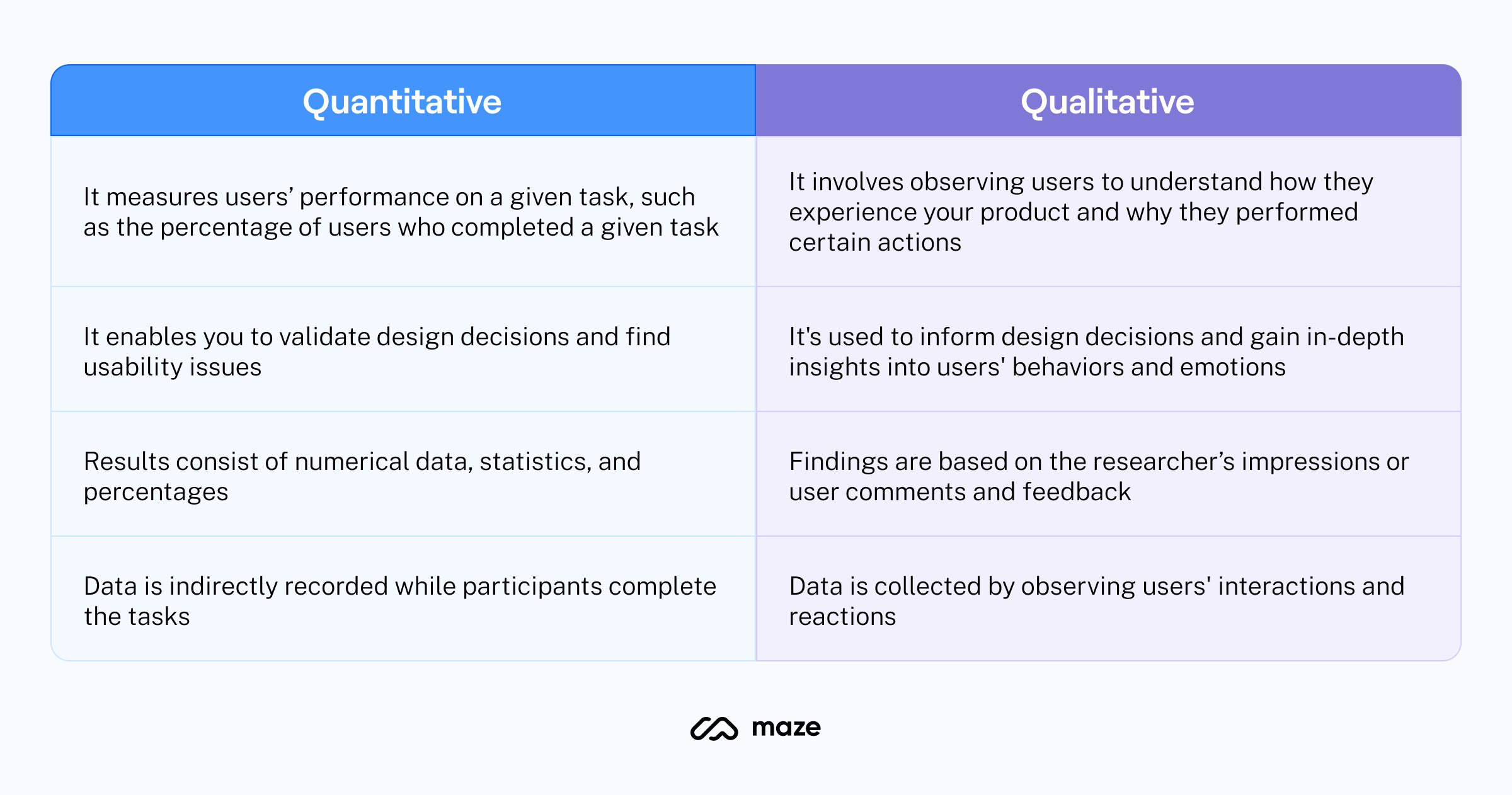 quantitative vs qualitative usability testing