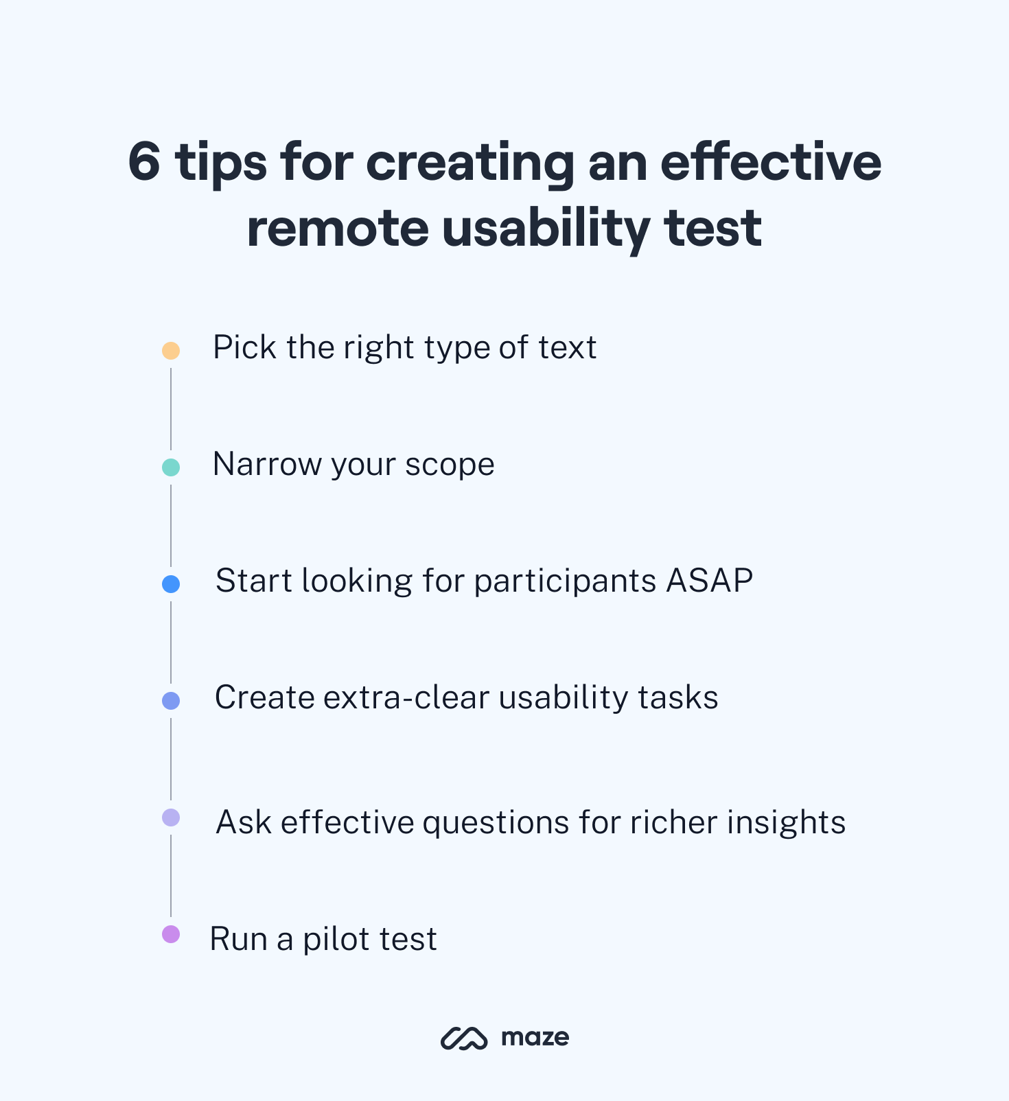 usability test tips