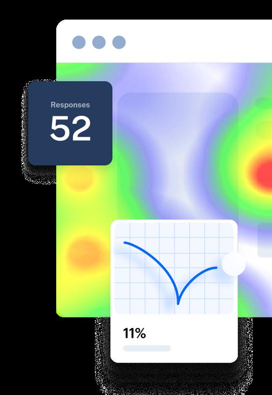 user testing data insights