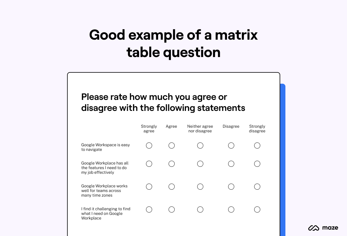 Good example of a Matrix table