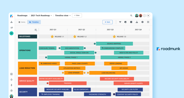 product-management-tool-roadmunk