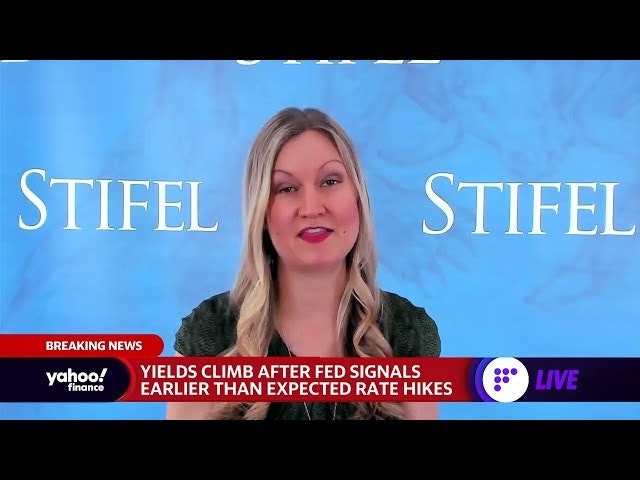 Fed officials are 'walking a very delicate line': Economist