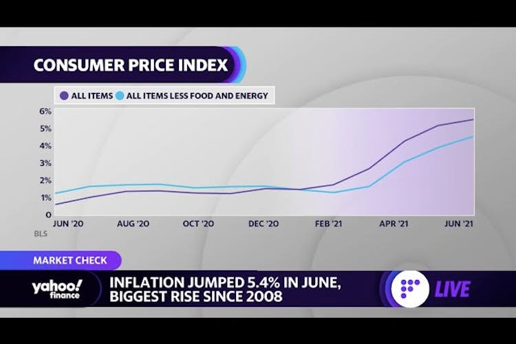 Hotter than expected inflation and the Delta variant are 'weighing on the market,' strategist says