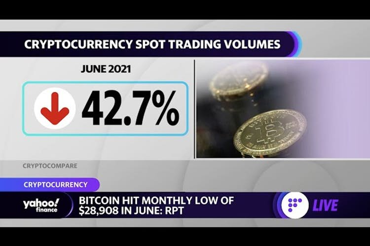 Bitcoin's summer slump: Cryptocurrency hits a monthly low of $28,908 in June