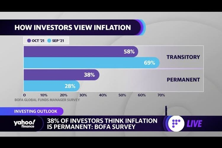 Investors are least bullish since October 2020, 38% of investors think inflation in permanent: BOFA