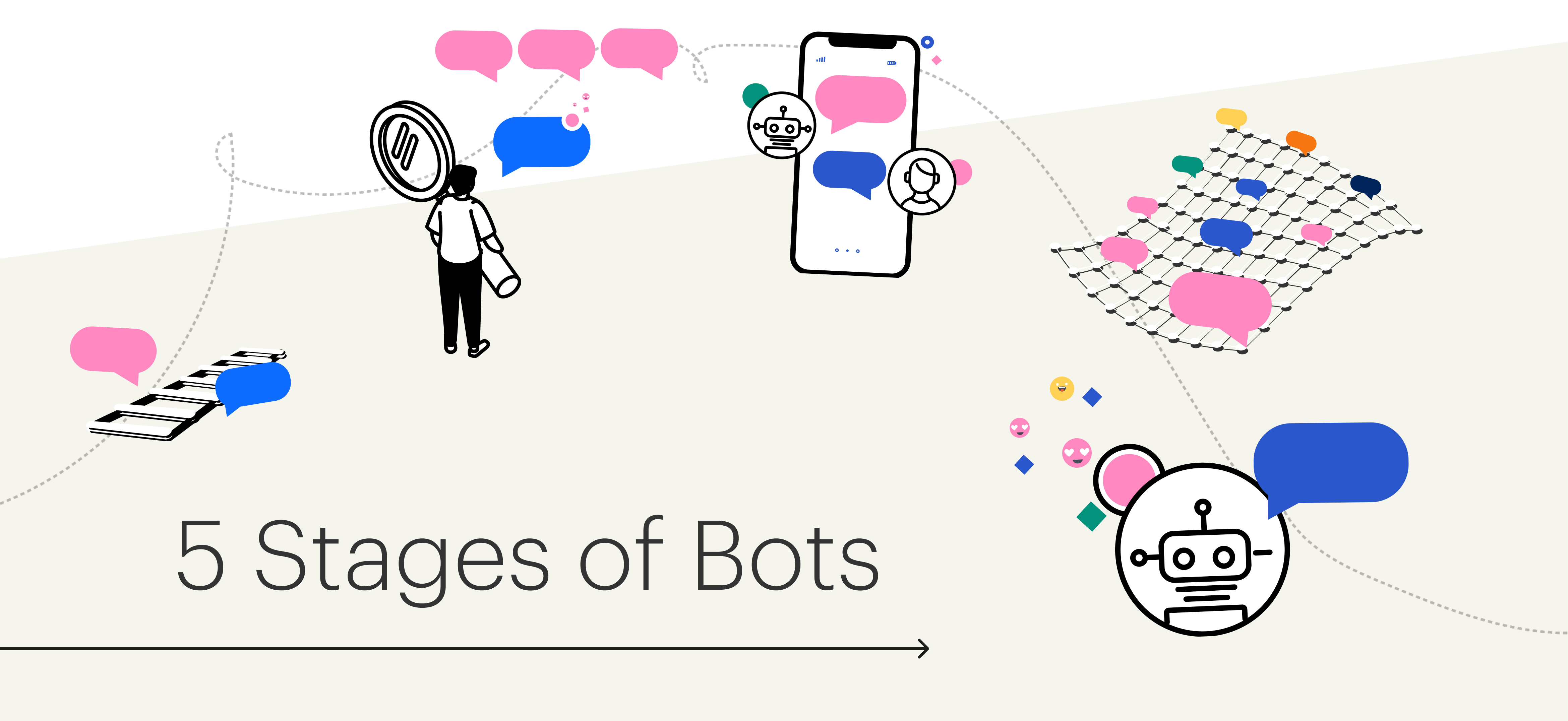 5 Stages of Bot Maturity