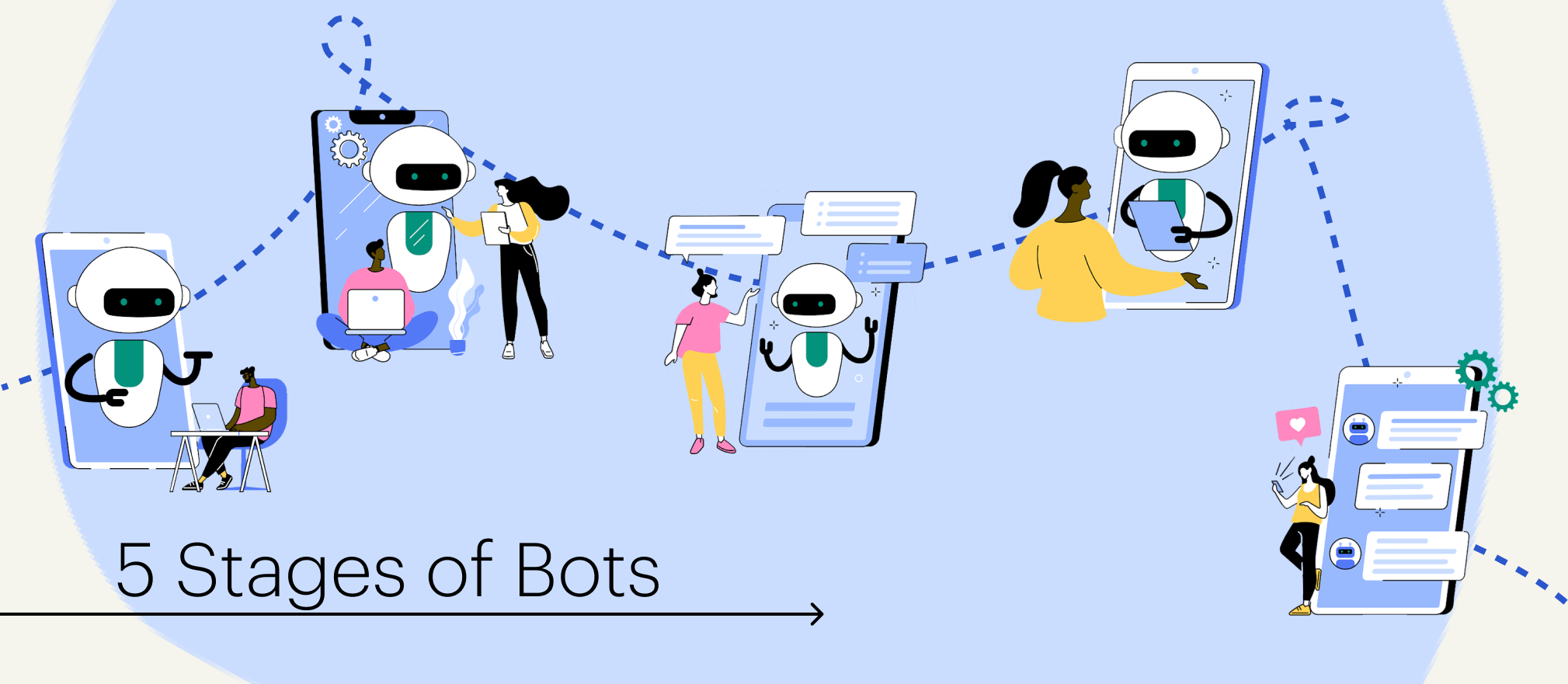 Five stages of Bots