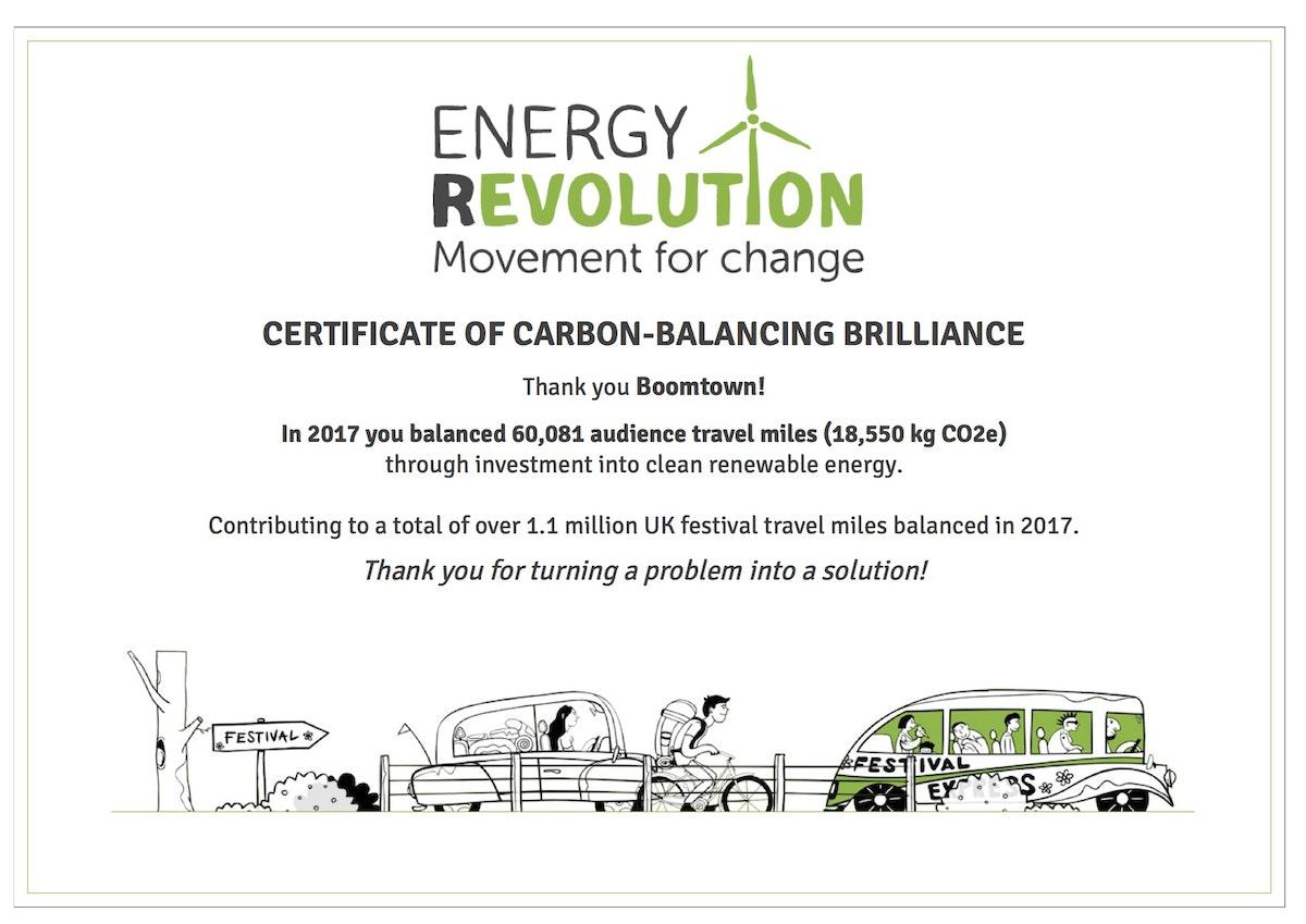 Total Energy Revolution