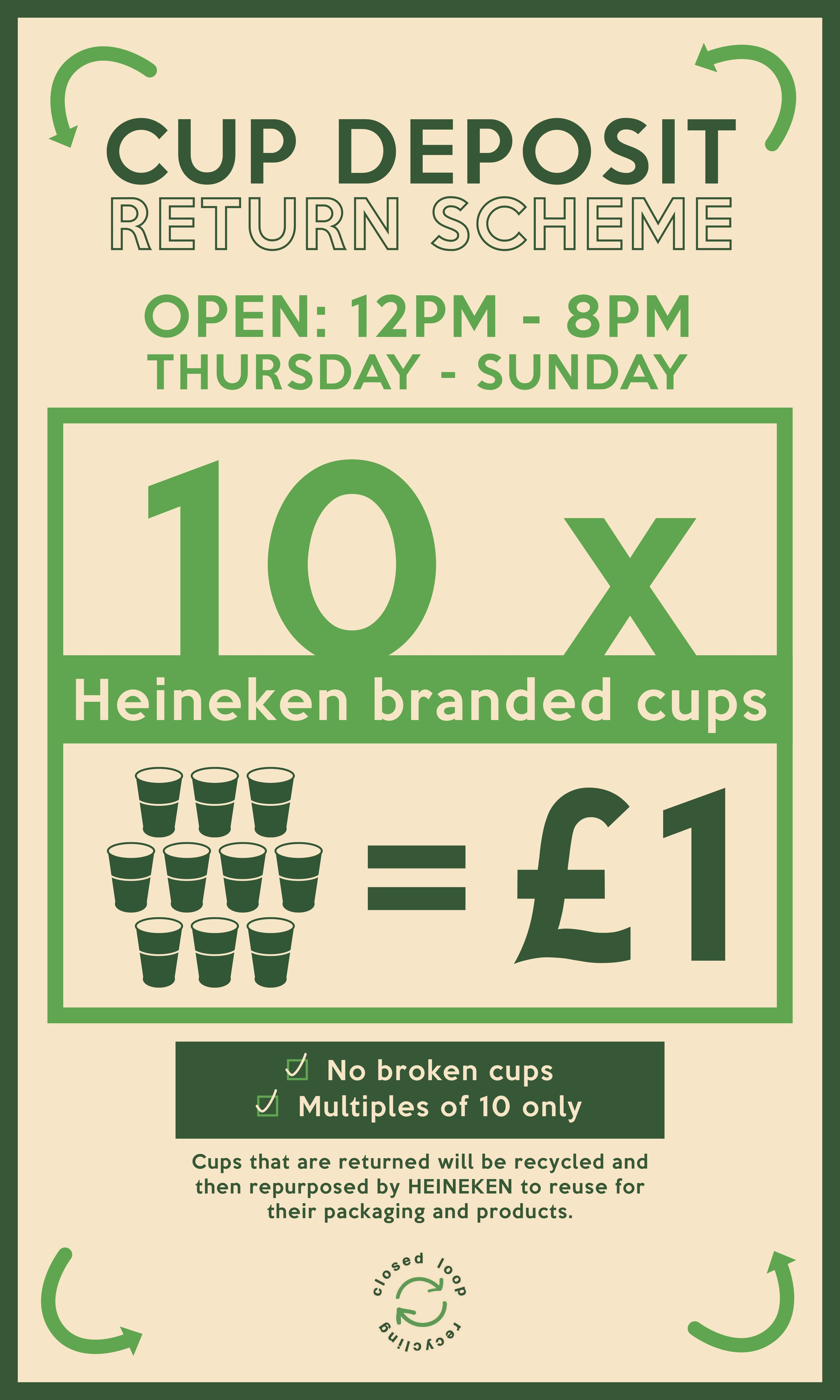 All new 10p cup deposit scheme