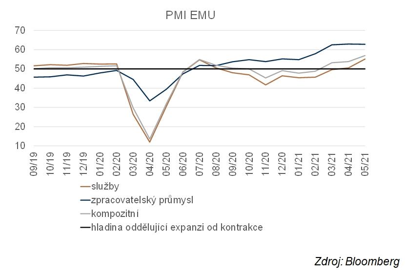 inflace eu