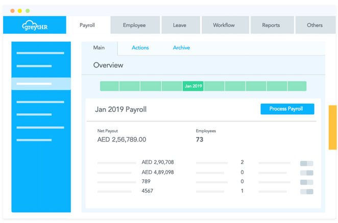 Complete payroll processing