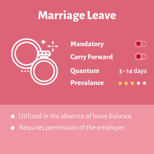 marriage leave