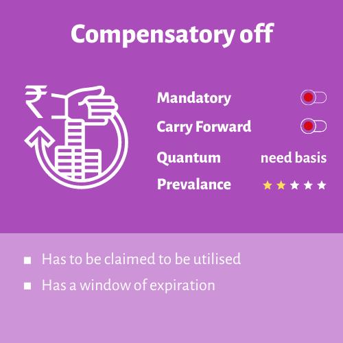 compensatory off