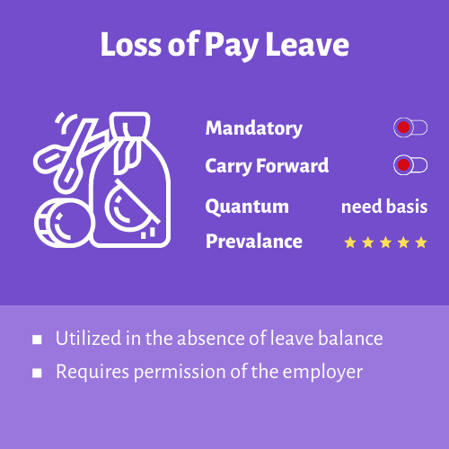 loss of pay leave