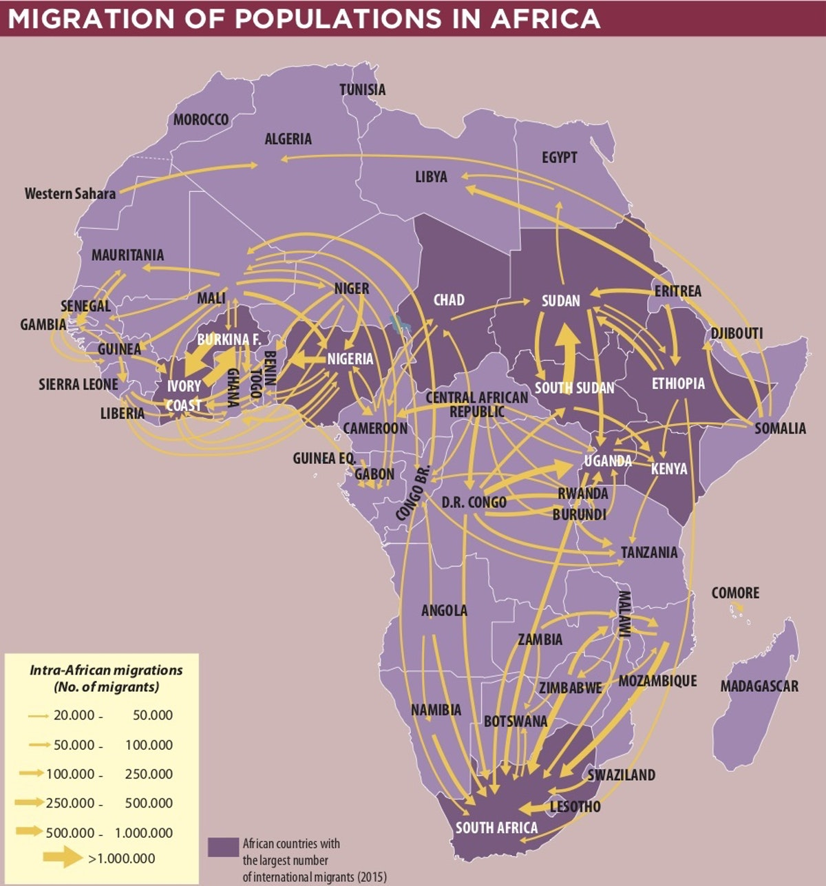 Migration of population in Africa