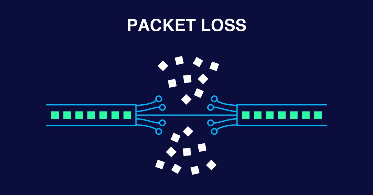 Everything You Need to Know About Packet Loss (and How to Avoid It)