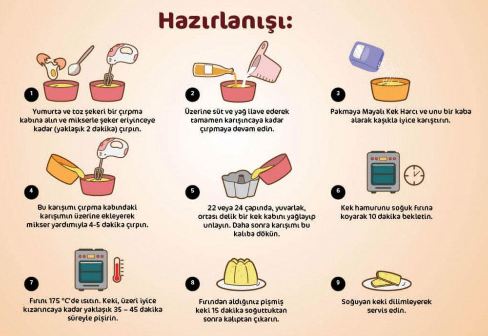 mayalı kek nasıl yapılır
