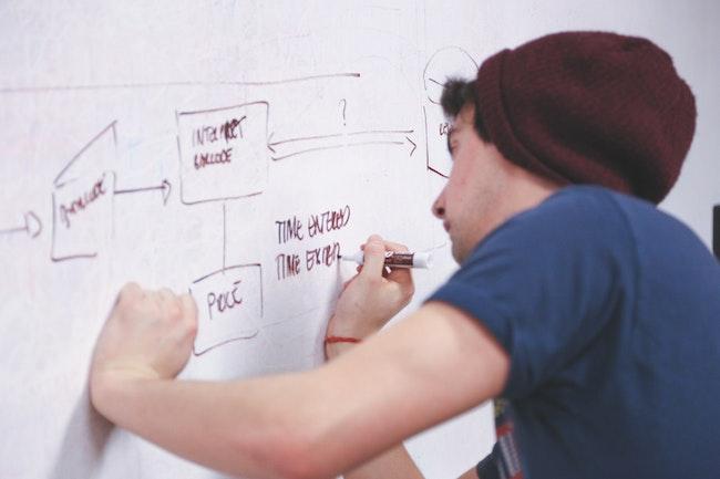 Photo représentant comment élaborer sa stratégie commerciale