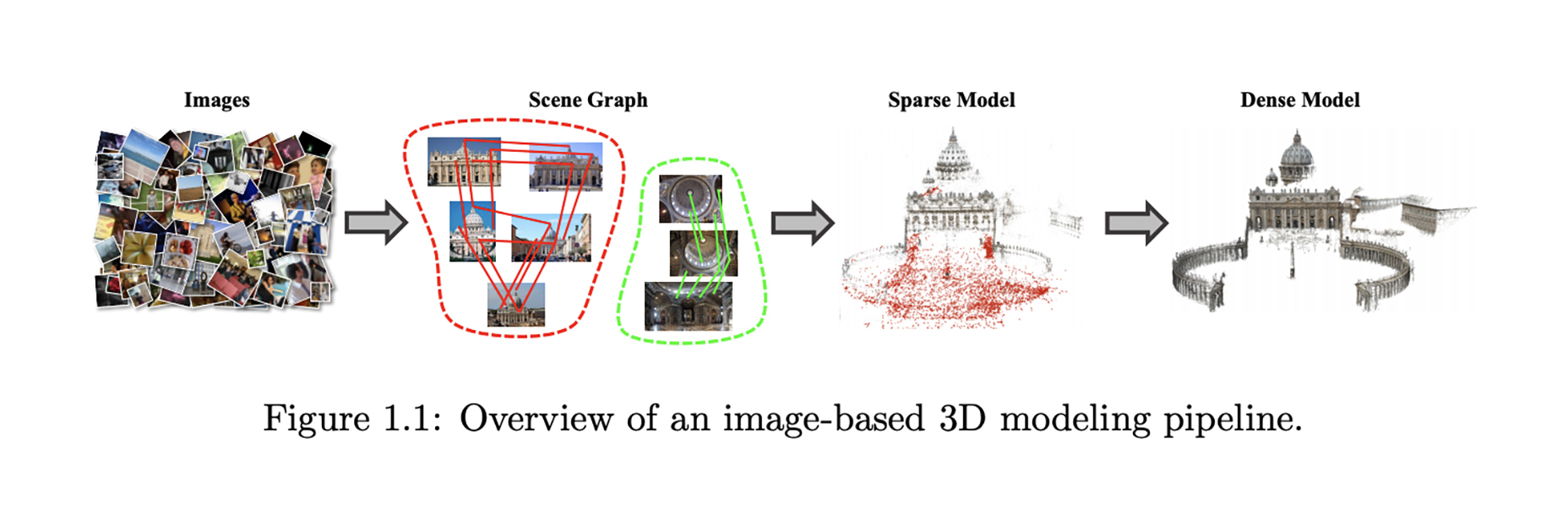 Scale blog ml papers B_03