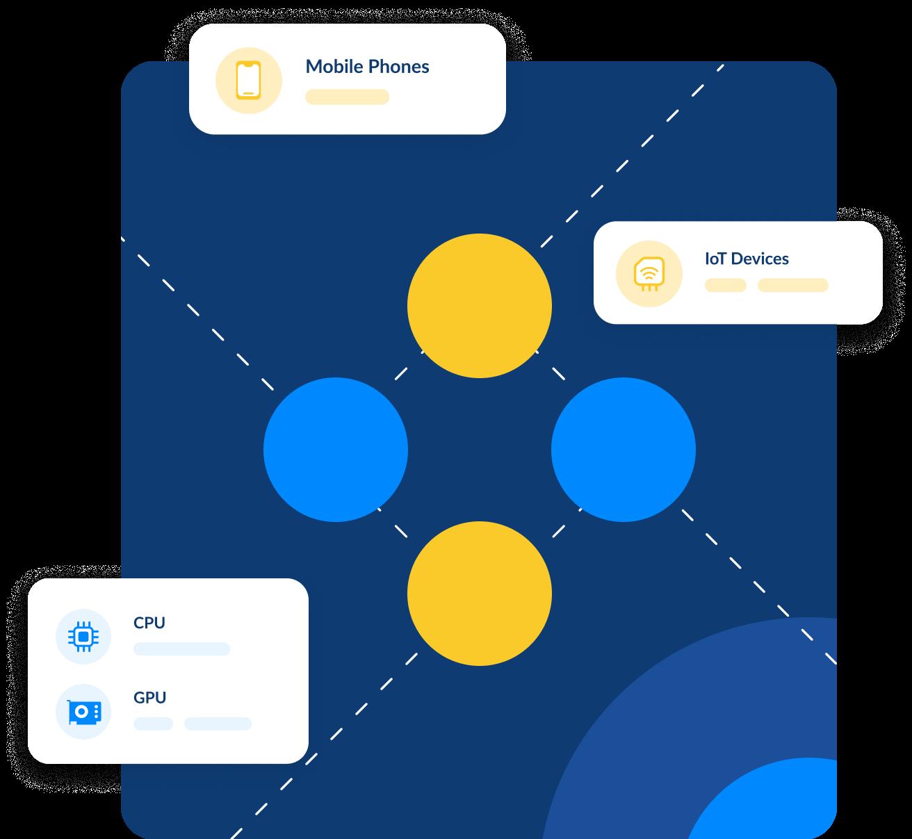 Your trusted hardware and platform partner