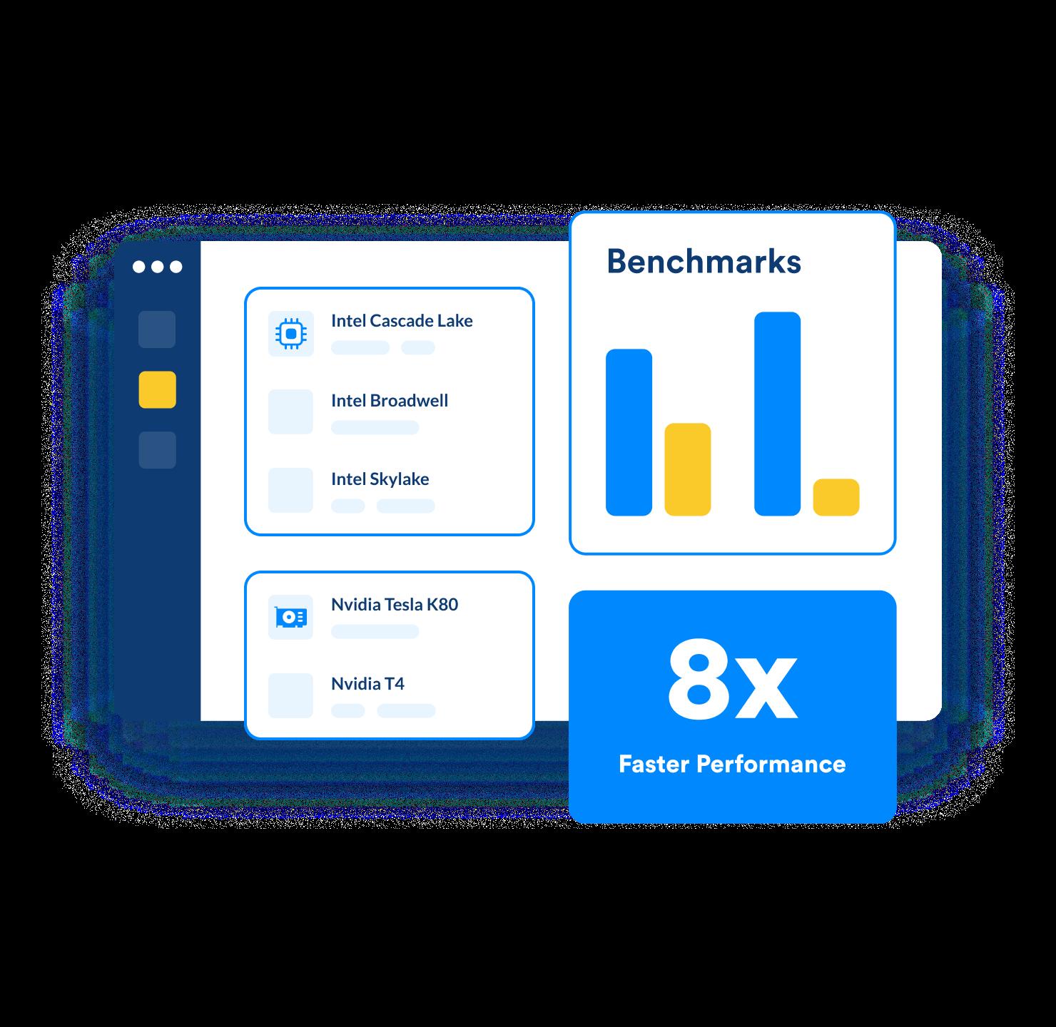 Comprehensive benchmarking