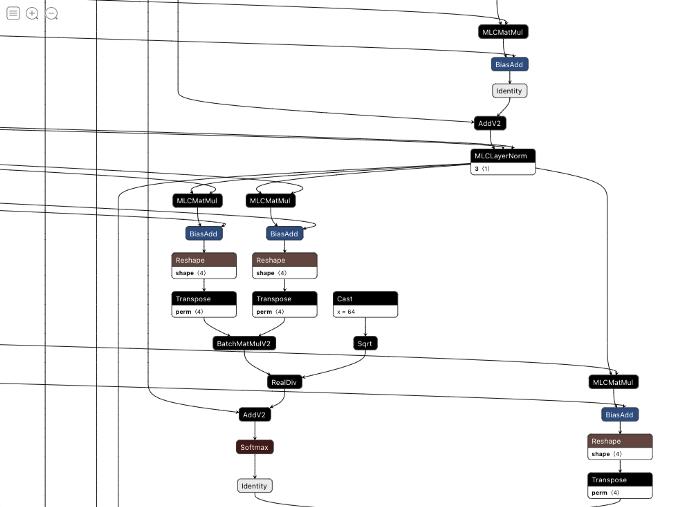 BERT operators not converting to MLC operators