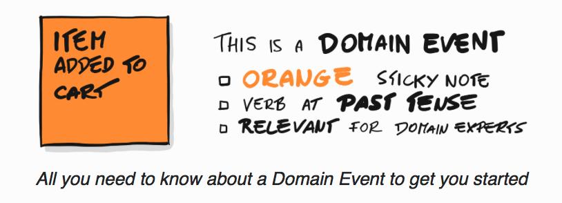 Orange sticky note - Domain Event