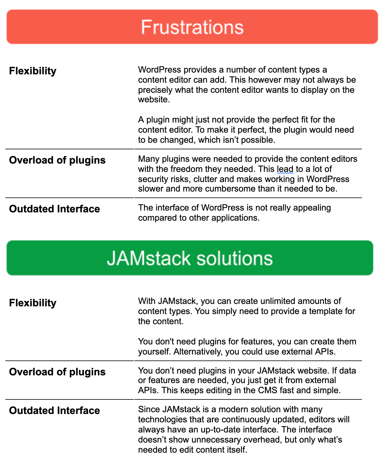 Frustrations WordPress and JAMstack solutions