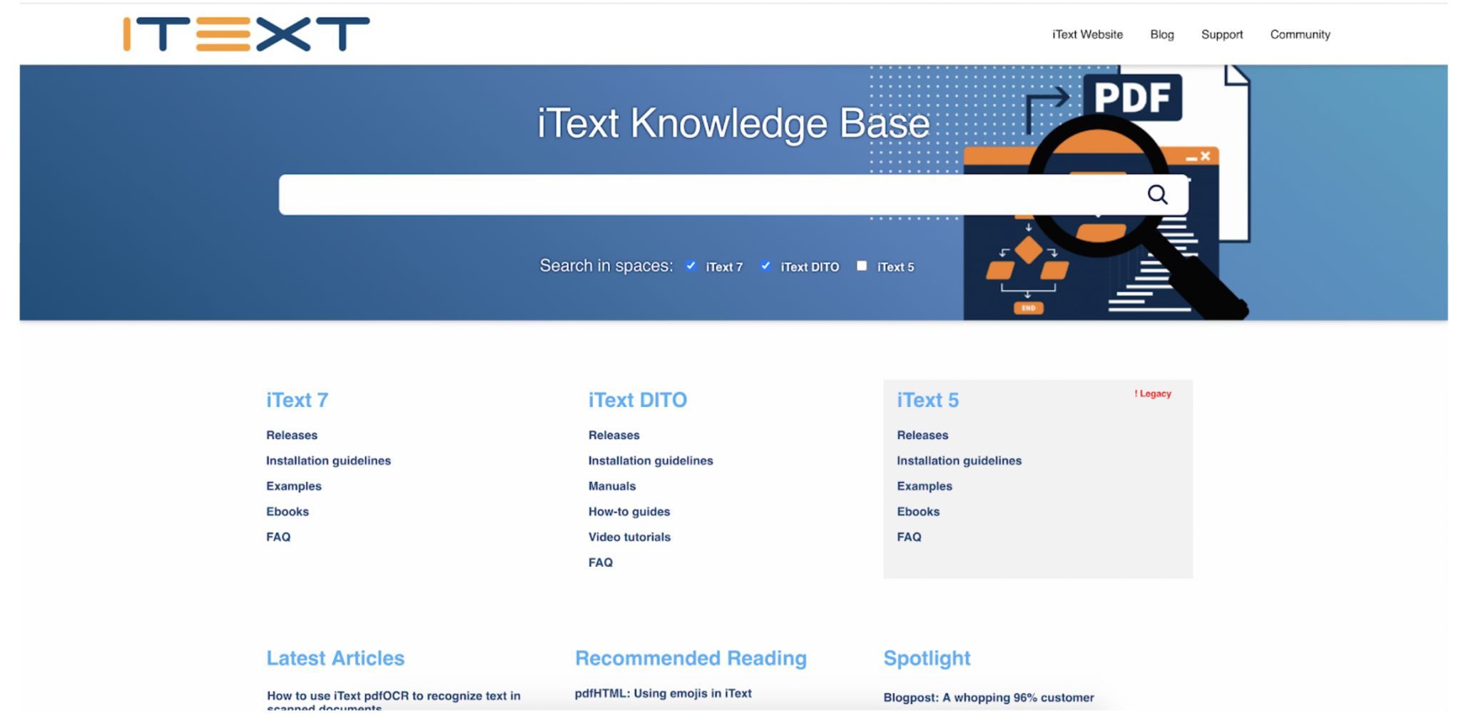 iText Knowledge Base