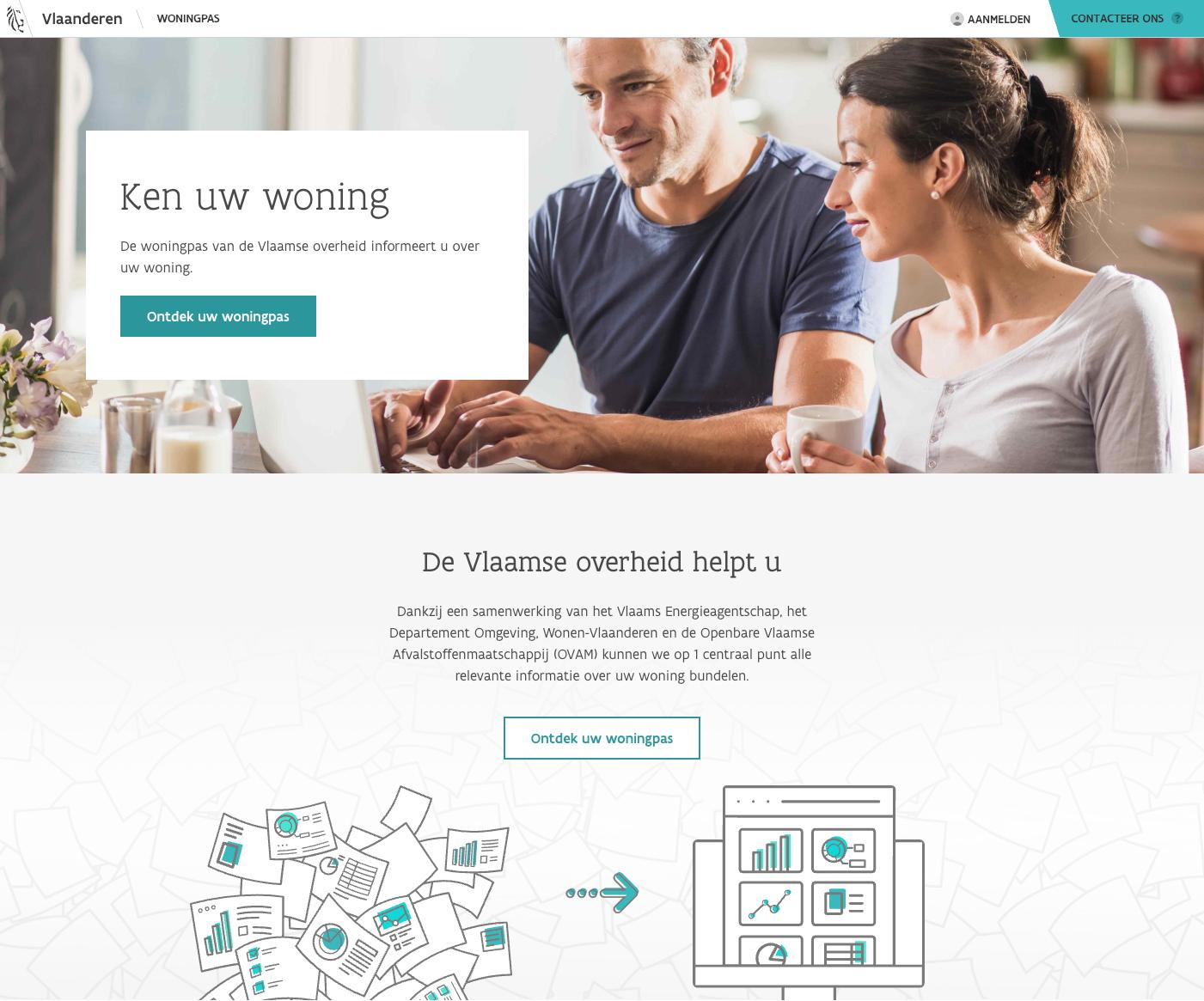 Start screen Woningpas - Flemish Government