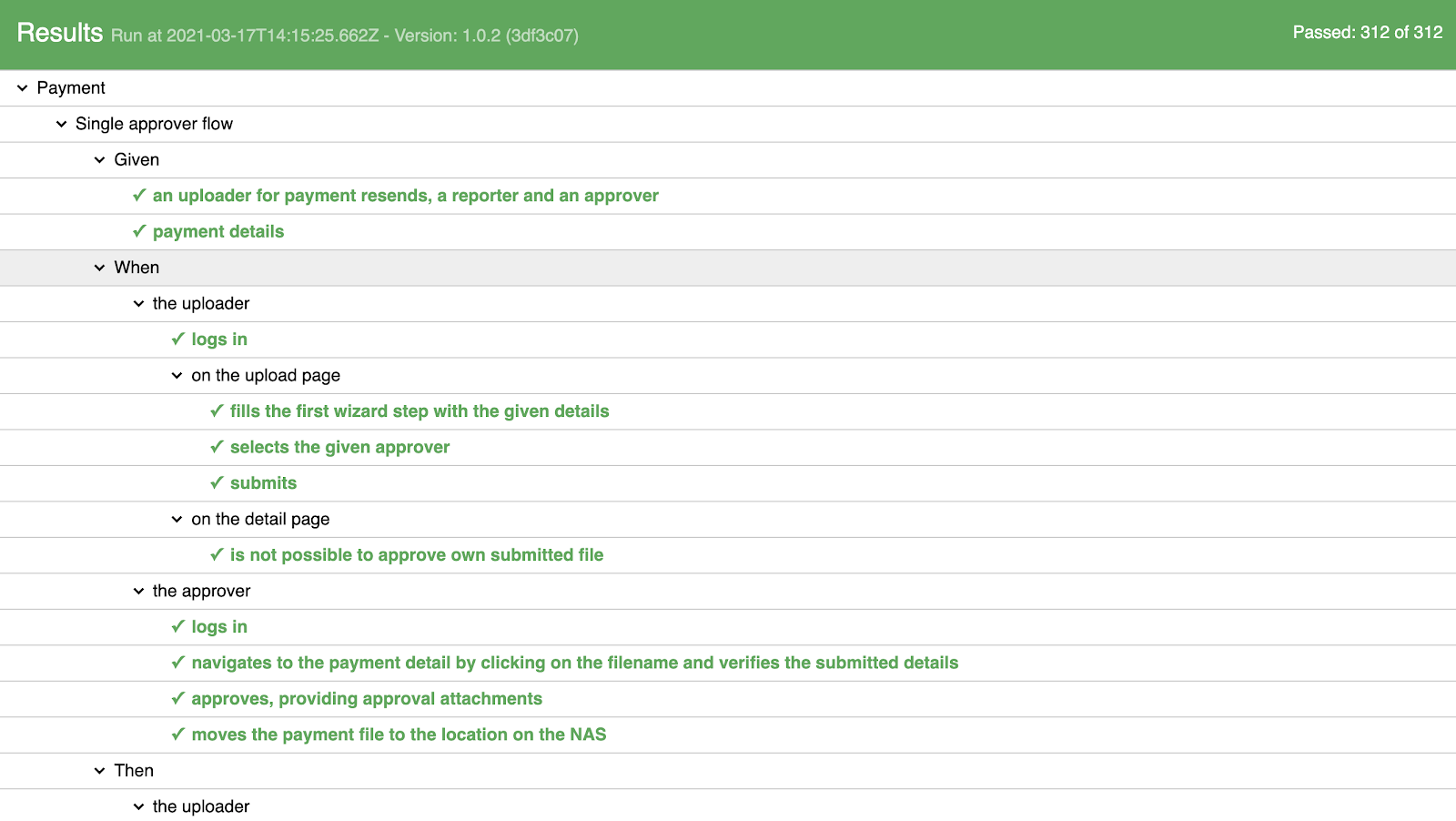 detailed test report to show all steps in given-when-then form