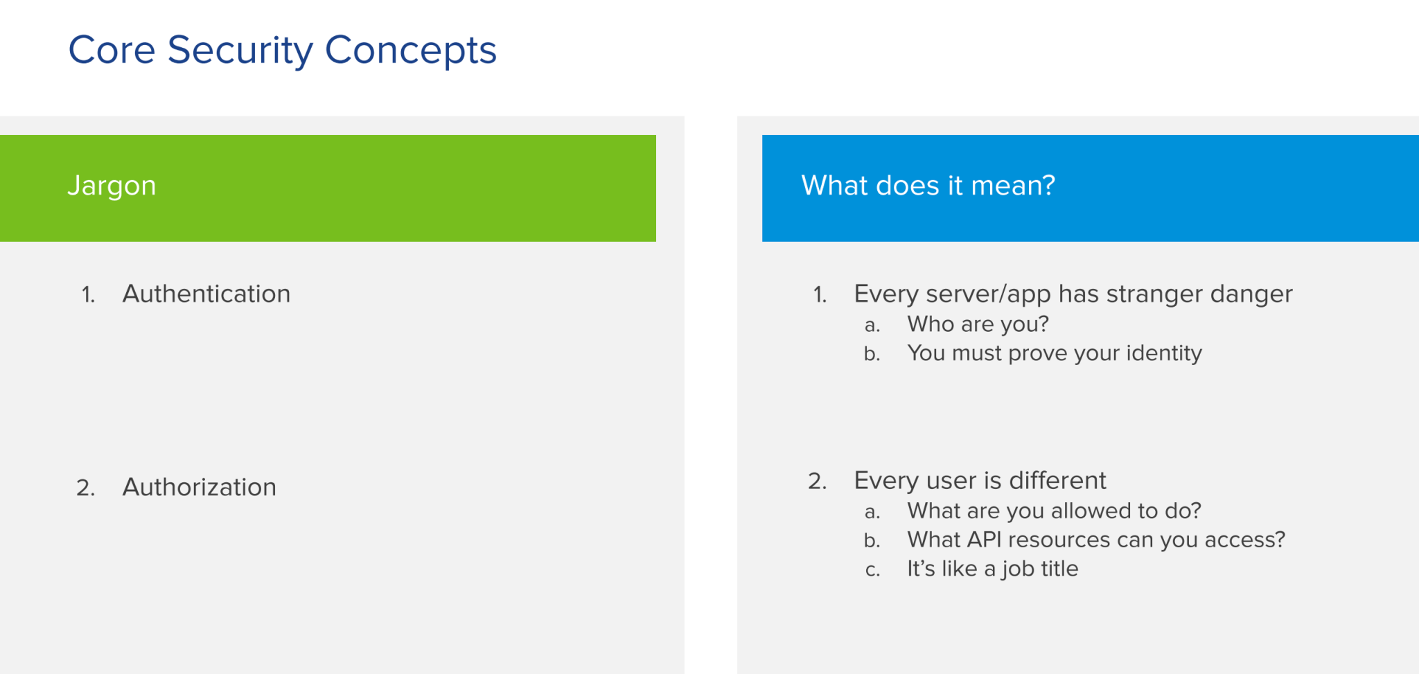 Core Security Concepts