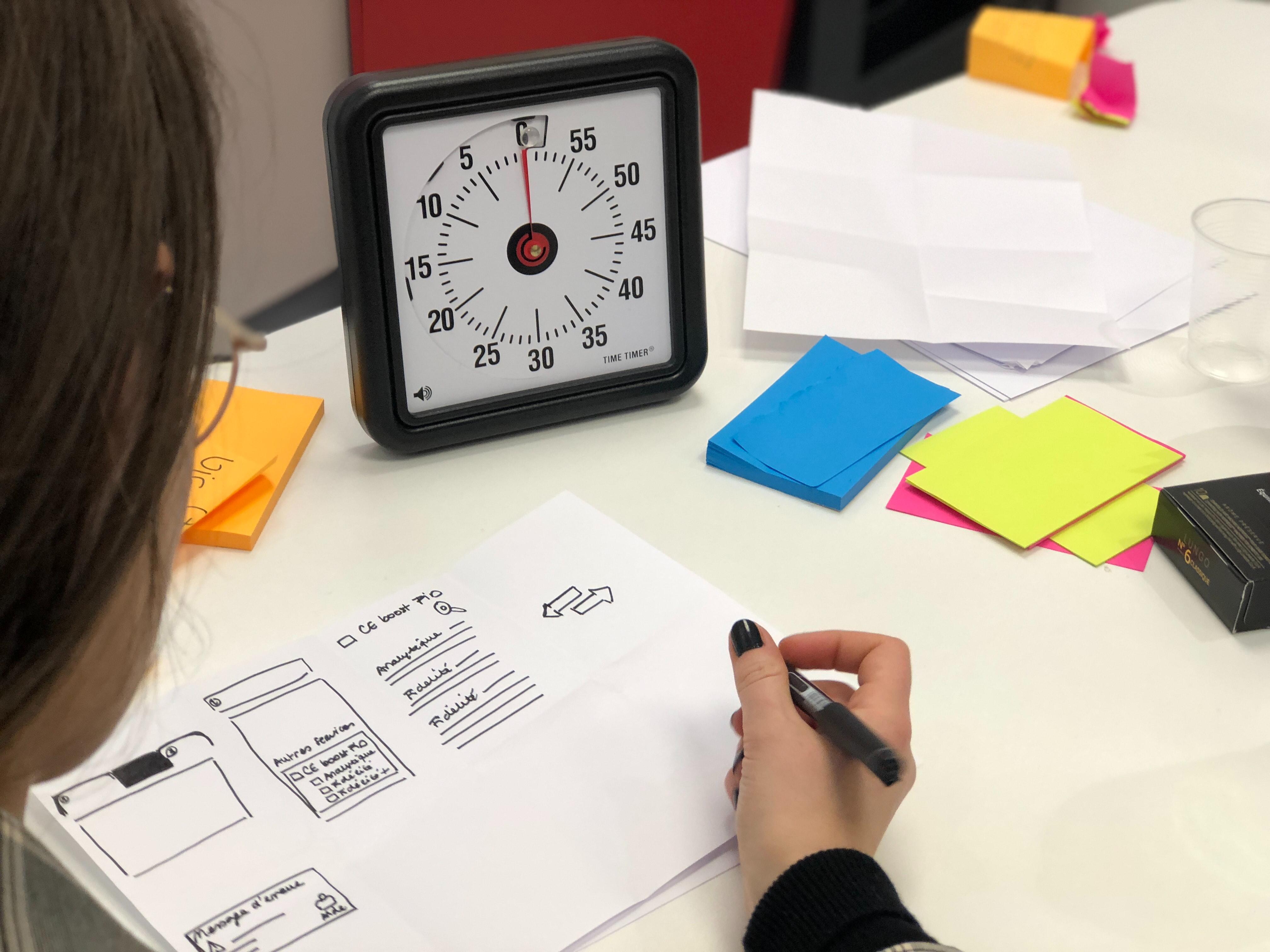 ux design sprint