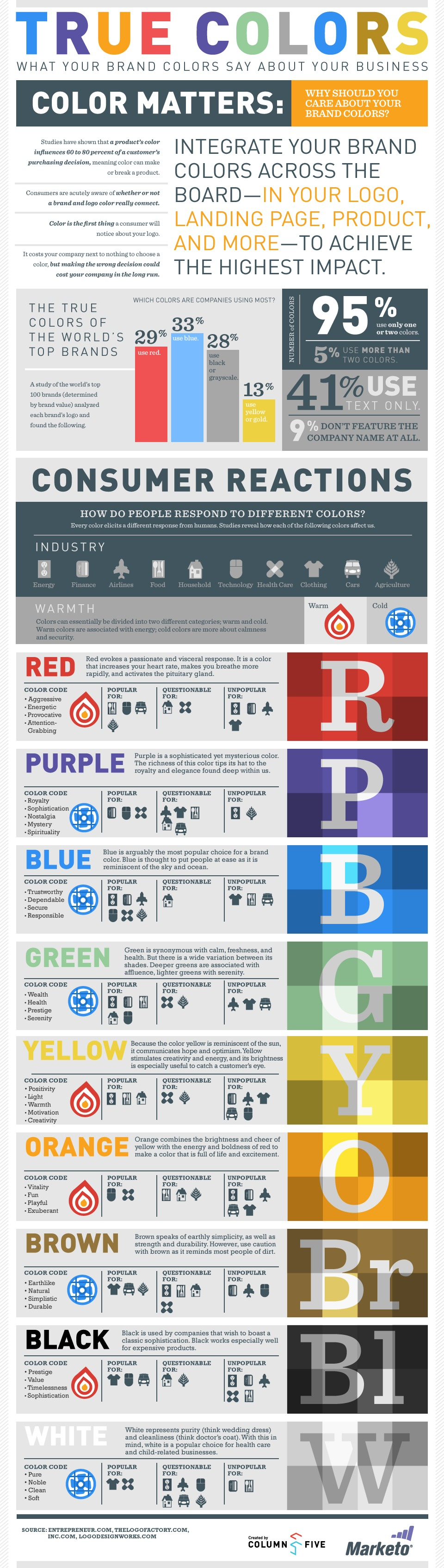 Why Color Matters?