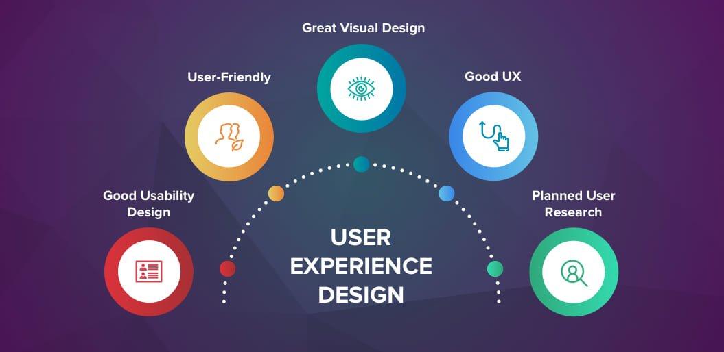 what is ux design scheme