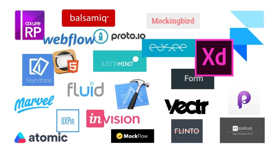 UX Design tools