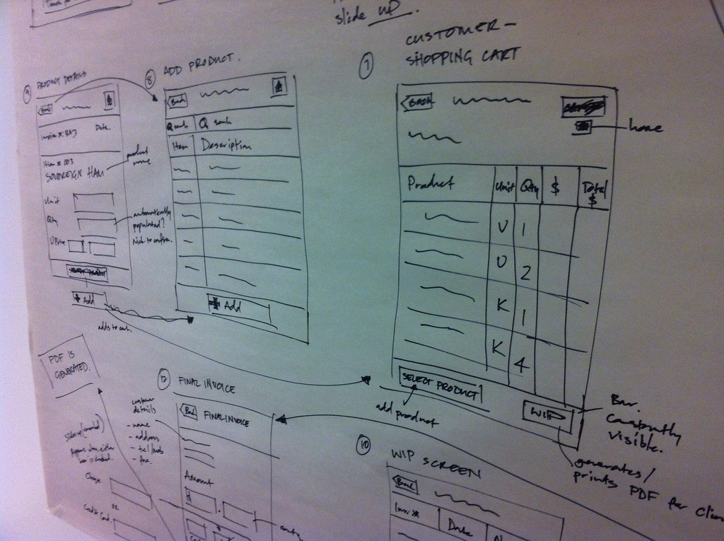 Design and Wireframing