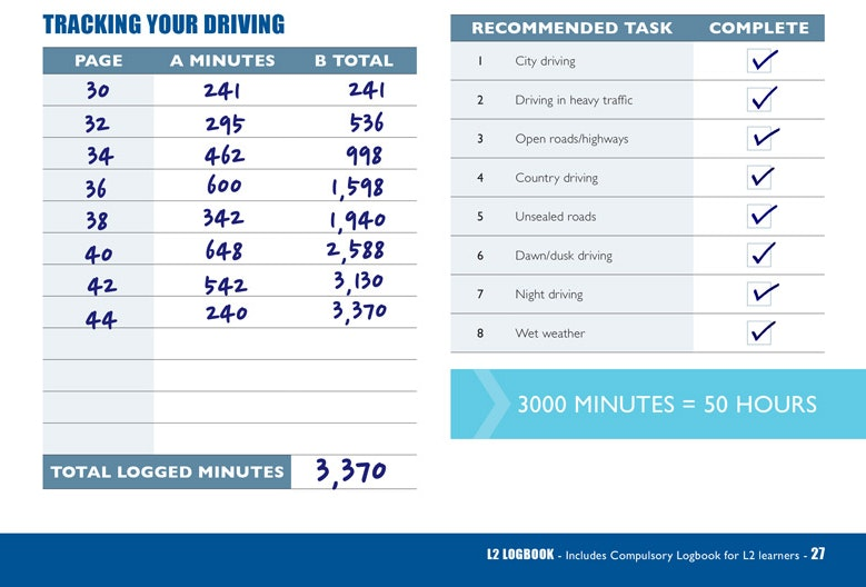 Completed 'Tracking your Driving' page