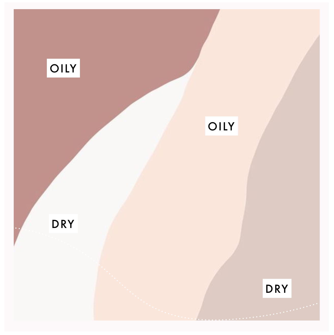 """Purchasing only """"For combination skin type"""" products ? Here's why you shouldn't !"""