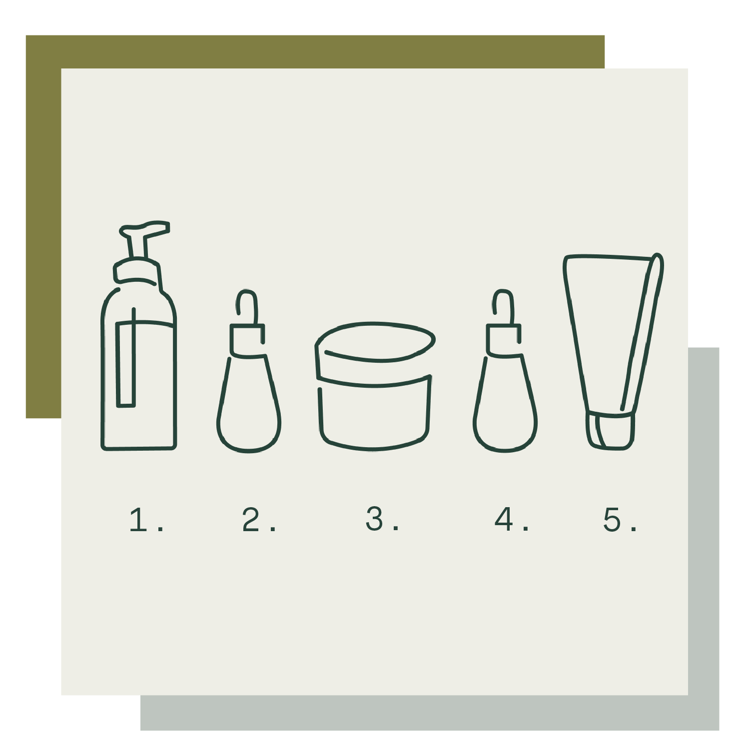 This is the correct order to apply your skincare products
