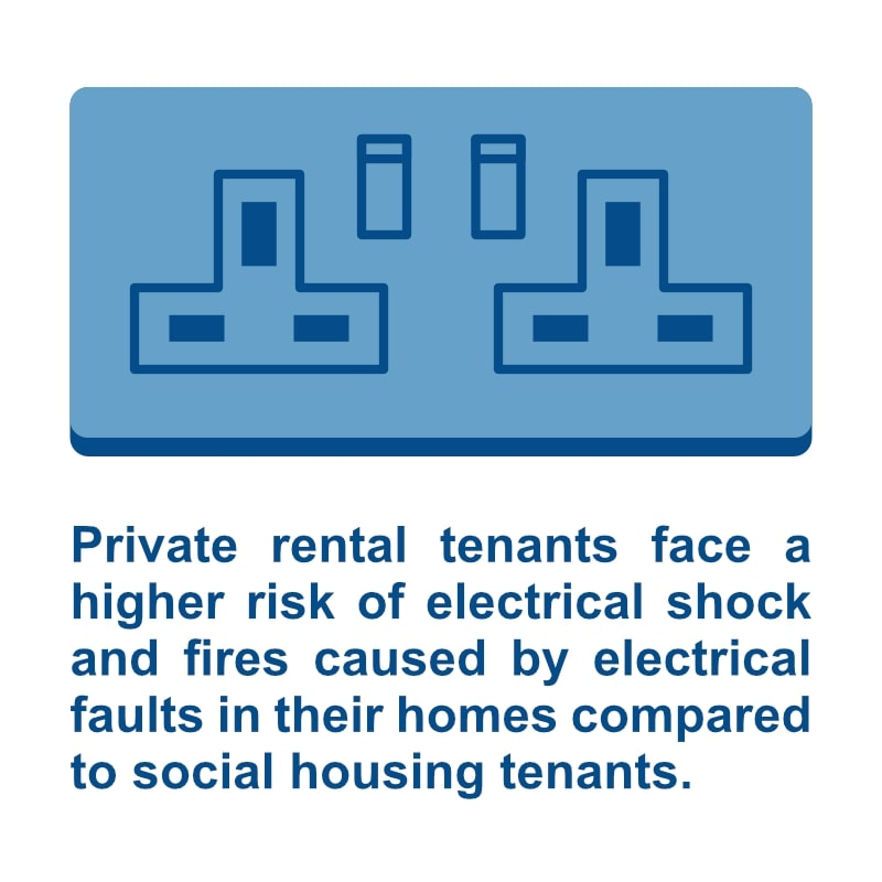 Electrical Shock & Fire Risk