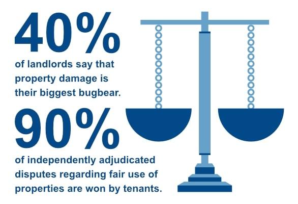 Property Damage Bugbear