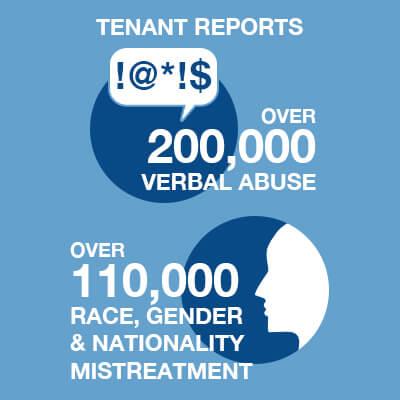 Tenant Harassment