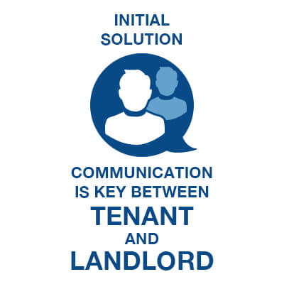 Tenant & Landlord Communication