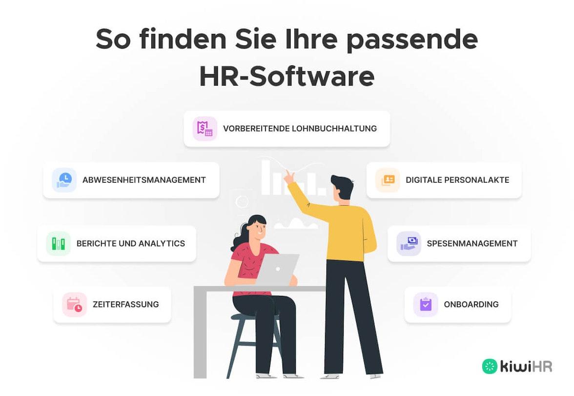 Passende HR-Software finden