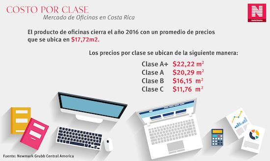 1487714159 b2 n1 oficinas costo por clase 05 png